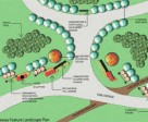 A concept design for improvements to the Caledon Equestrian Park.