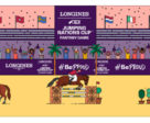 The FEI and Feeling Sports have partnered to launch the Longines FEI Jumping Nations Cup™ Fantasy Game.